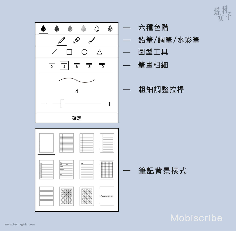 Mobiscribe 電子筆記本/閱讀器 筆型工具