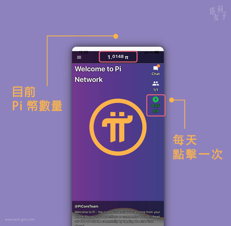 Pi Network 加密貨幣挖礦 APP,手機挖礦累積 Pi 幣