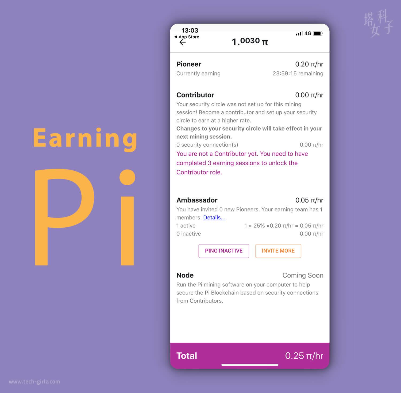 Pi Network 加密貨幣手機挖礦 APP - Earning Pi