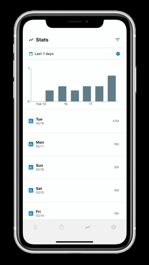 極簡美觀的讀書計時 App - Focusi,統計圖表