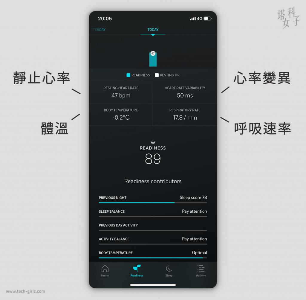智慧戒指 Oura Ring App|追蹤睡眠數據