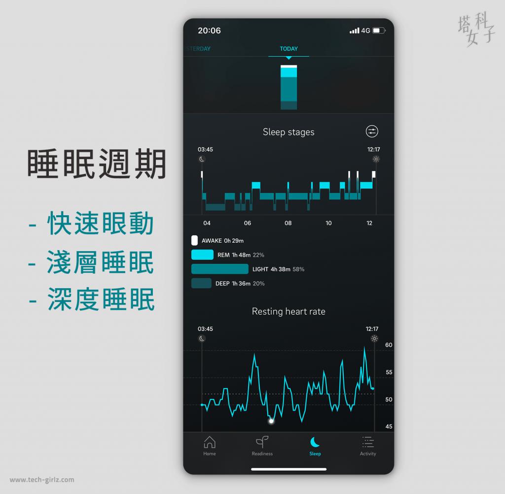 智慧戒指 Oura Ring App|睡眠週期