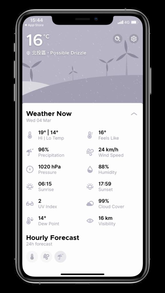 最美的天氣 App - Overdrop - 進階天氣資料